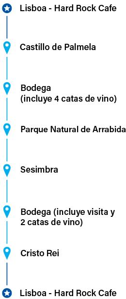 Itinerario Arrábida