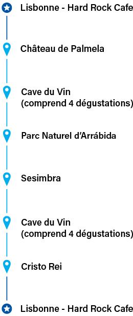 Itinéraire Arrábida