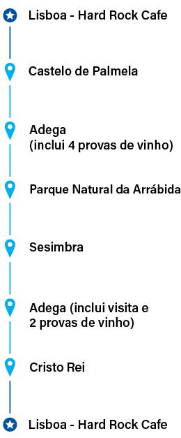 Itinerário Arrábida